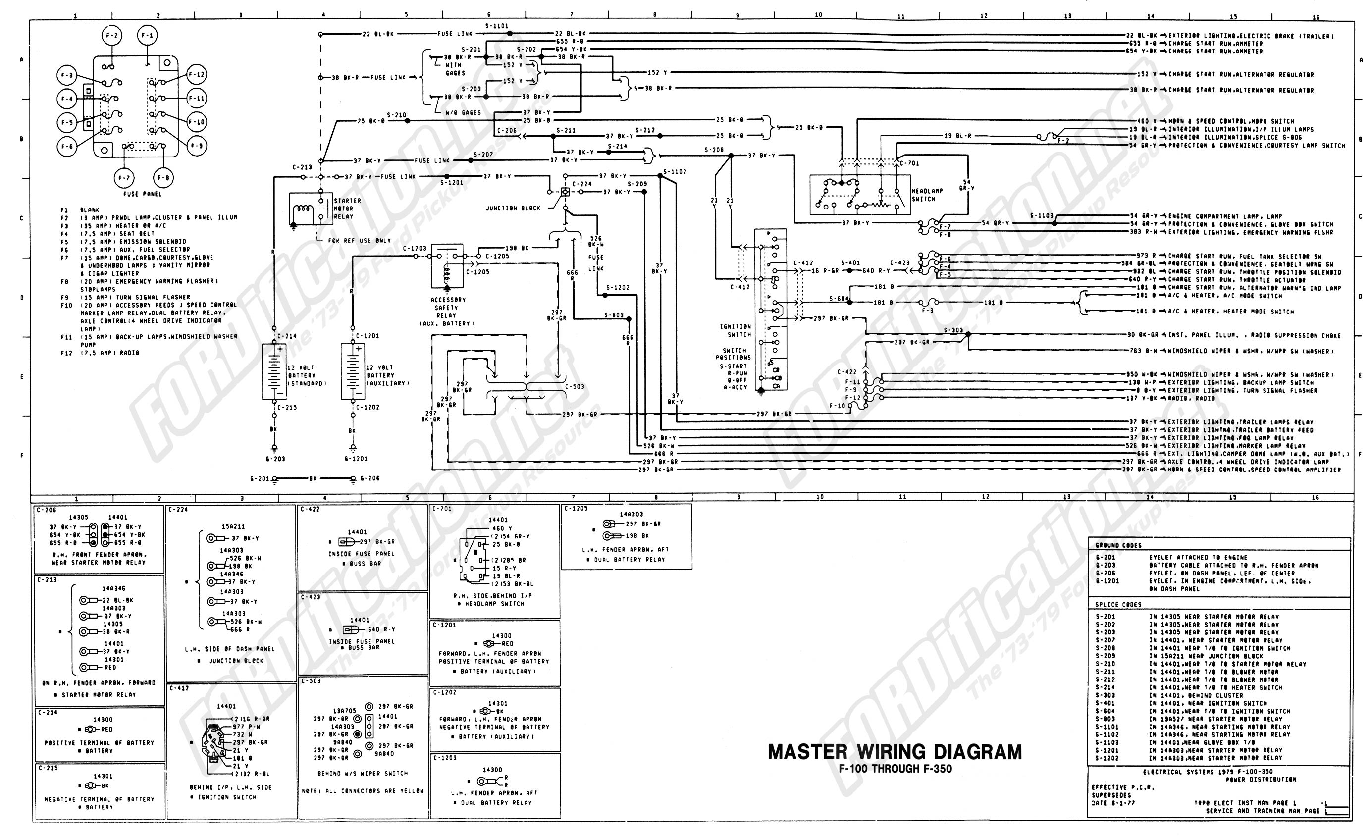 Ford Lt40 Starter Wiring   Data Wiring BBlank rich explicit ...