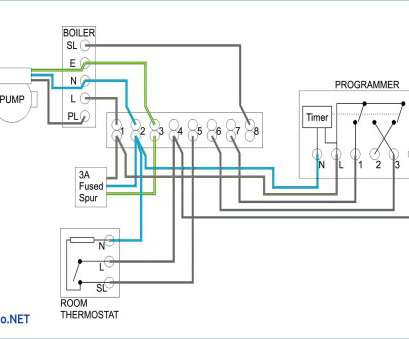 SS_2734] Marley Thermostat Wiring Diagram 220 Volt Download DiagramVenet Rious Umng Rect Mohammedshrine Librar Wiring 101