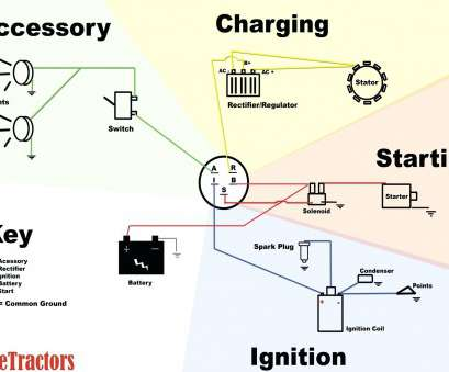 Tremendous 11 Creative Starter Wiring Diagram Images Todance Wiring Cloud Orsalboapumohammedshrineorg