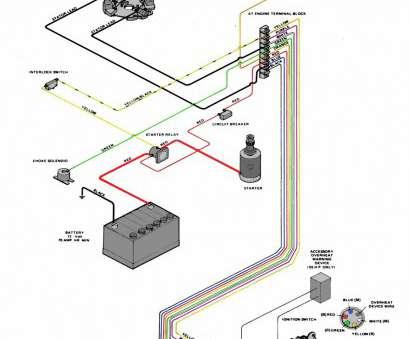 Admirable Wiring Diagram Starter Solenoid Practical 12V Starter Solenoid Wiring Cloud Orsalboapumohammedshrineorg
