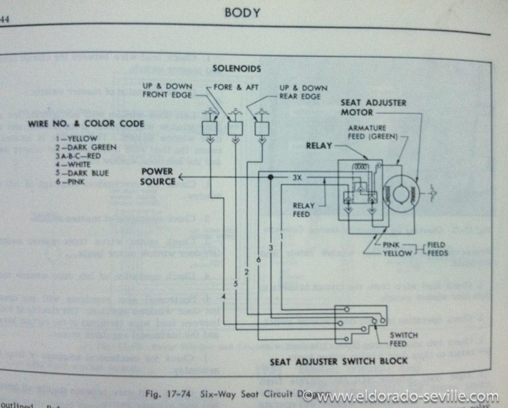 [SCHEMATICS_4FD]  ZH_2726] 1967 Cadillac Eldorado Wiring Diagram Schematic Wiring | 1966 Cadillac Heater Wiring Diagram |  | Ricis Tixat Athid Kicep Mohammedshrine Librar Wiring 101