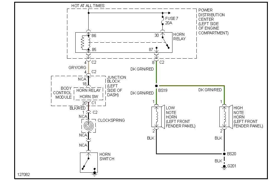 2000 Dodge Caravan Wiring Schematic Wiring Diagram Effective A Effective A Bowlingronta It