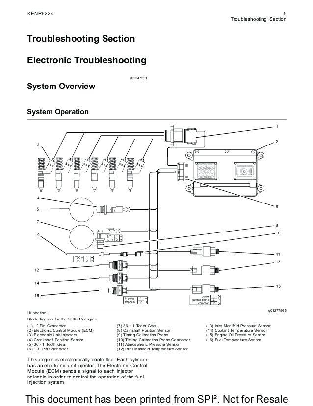 [SCHEMATICS_48YU]  AH_6992] Dodge Electronic Wiring Diagram Ecm Free Diagram | Wiring Diagram For Engine Control Module |  | Wida Weasi Iosco Gue45 Mohammedshrine Librar Wiring 101