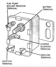 Gc 3170 Chrysler Starter Relay Wiring Diagram Free Diagram