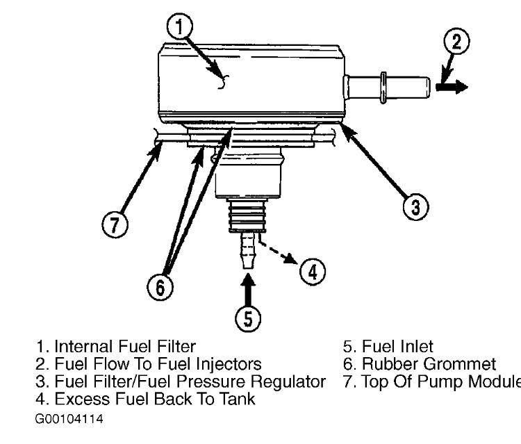 Automotive Fuel Filters ECOGARD XF54718 Engine Fuel Filter ...
