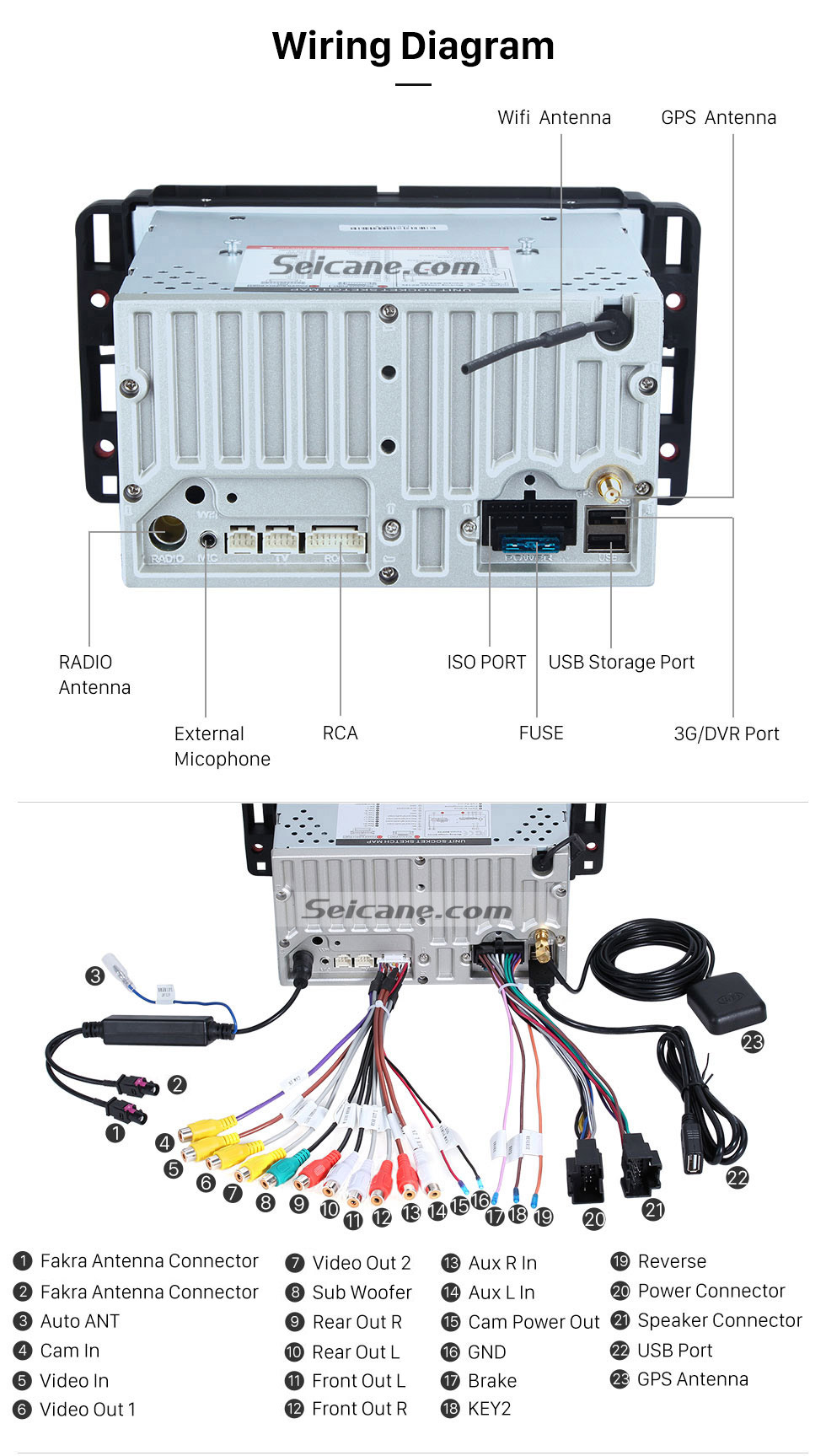 [DIAGRAM_3US]  SX_8853] Diagram For 2011 Chevy Traverse Get Free Image About Wiring Diagram  Free Diagram | Traverse Wiring Diagram |  | Heeve Scoba Mohammedshrine Librar Wiring 101