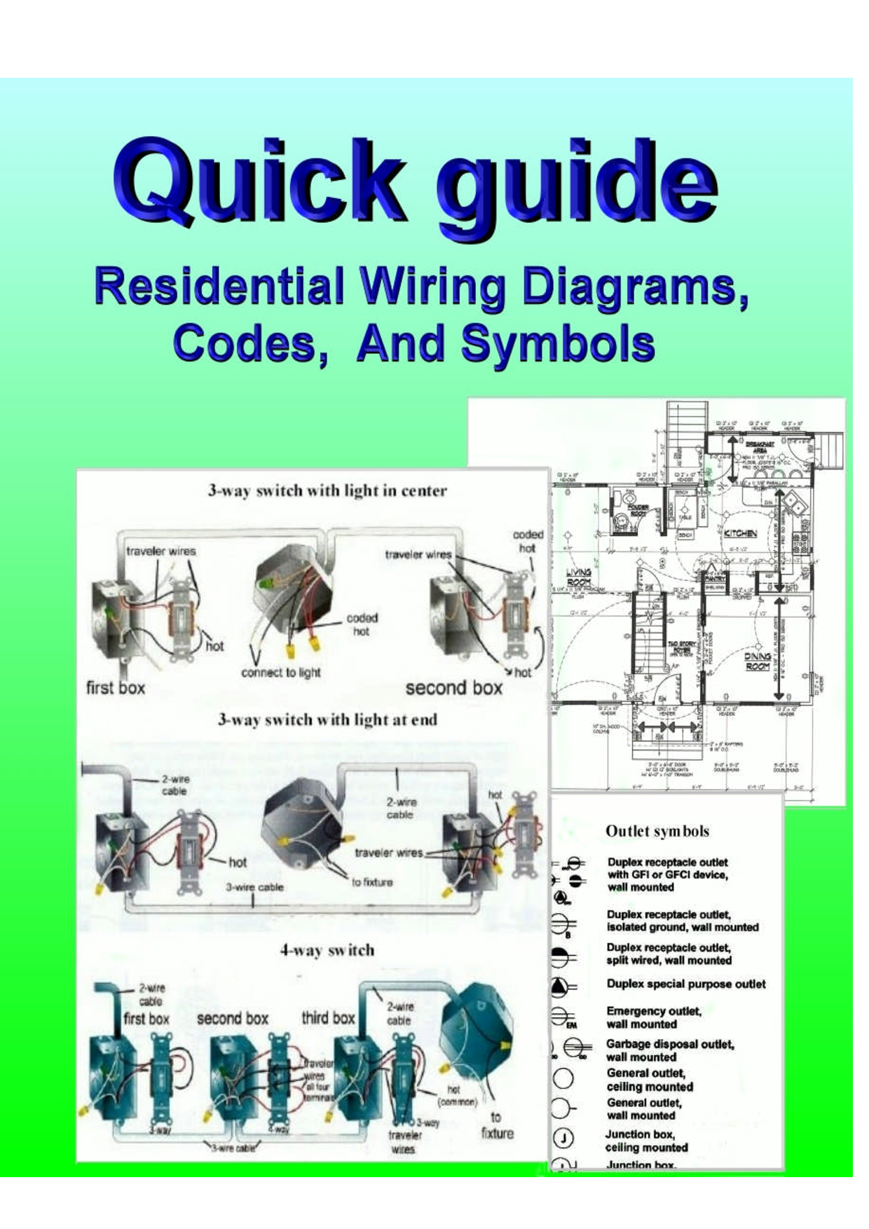 Swell Residential Electric Wiring Diagrams Wiring Diagram Wiring Cloud Licukaidewilluminateatxorg