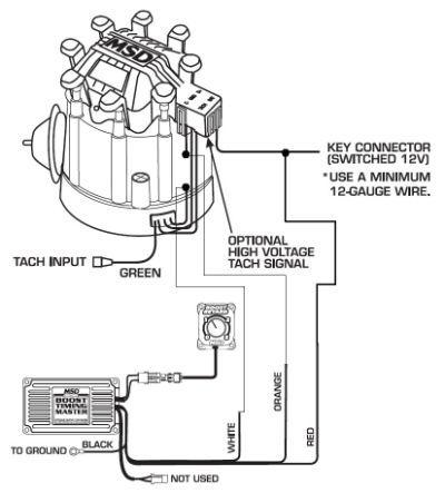 Gm Hei Wiring Diagram - Data wiring diagramatinox-soudure.fr