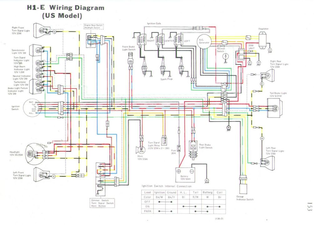 kawasaki wiring diagrams for 1969 1972 h1 triples - wiring diagram  launch-explained-c - launch-explained-c.fugadalbenessere.it  fugadalbenessere.it