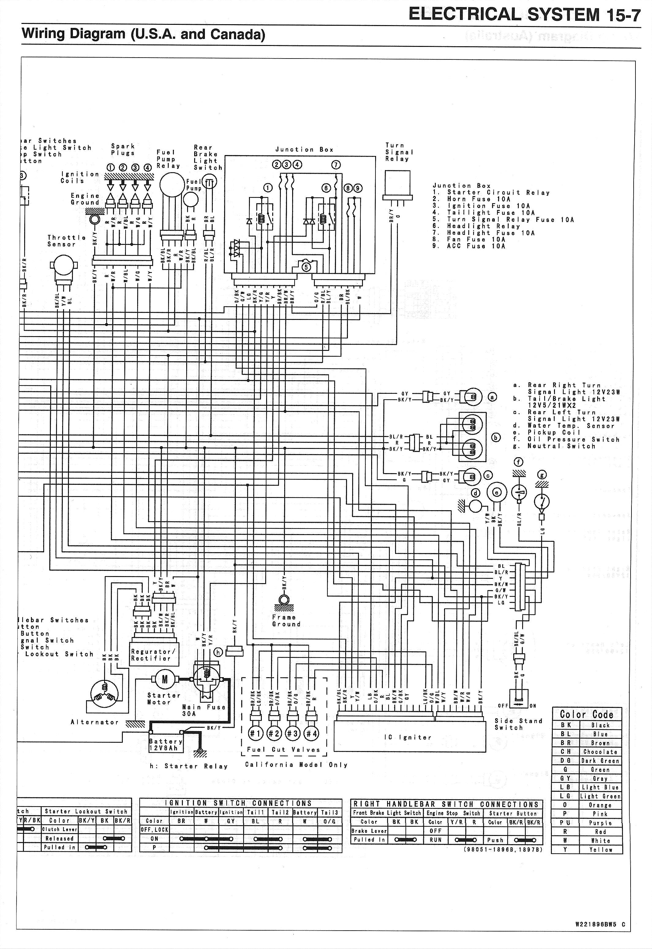 Ninja 300 Ignition Wiring Diagram