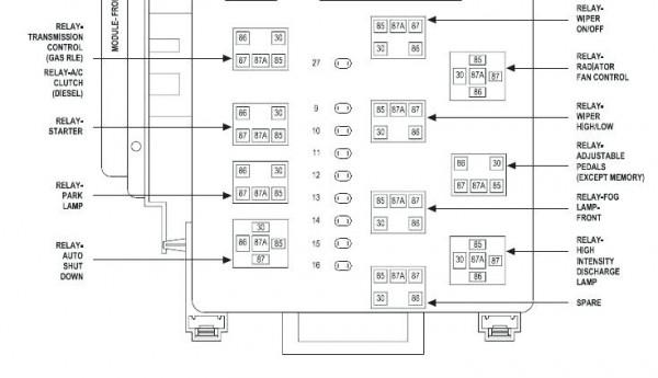 magnum fuse diagram - wiring diagram filter pleasure -  pleasure.cosmoristrutturazioni.it  cos.mo. s.r.l.