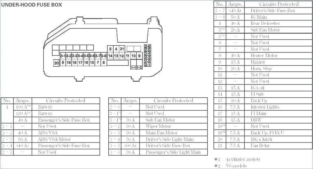 2007 charger fuse box diagram fuse box in dodge caliber pro wiring diagram 2007 dodge charger 3.5 fuse box diagram fuse box in dodge caliber pro wiring