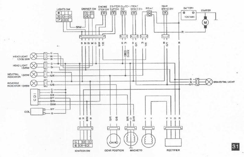 Diagram 1989 Klr 250 Wiring Diagram Full Version Hd Quality Wiring Diagram Bgwiring Villaroveri It