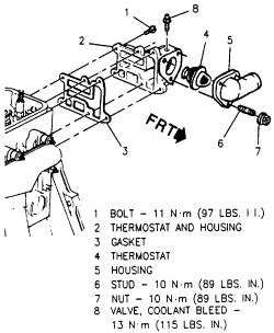 lx_2669] diagram of a 1996 chevrolet 5 7 engine free diagram  hopad phon dupl mimig hendil mohammedshrine librar wiring 101