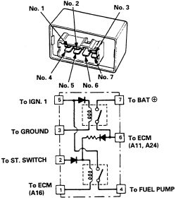GO_5727] Honda Accord Fuel Pump Wiring Diagram Honda Accord Main Relay  Diagram Download DiagramRmine Hendil Mohammedshrine Librar Wiring 101