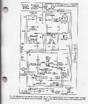 diesel tractor wiring diagram zn 4914  wiring diagram ford 3000 diesel tractor wiring diagram diesel tractor starter wiring diagram wiring diagram ford 3000 diesel tractor