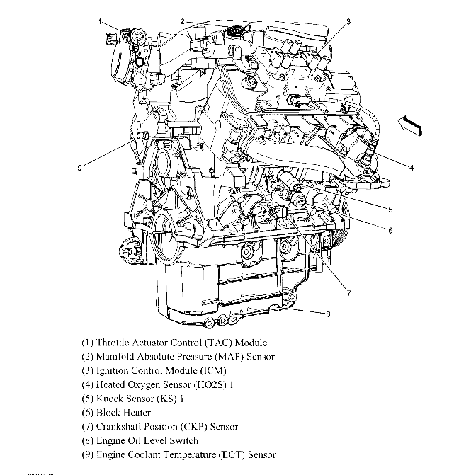 3 4 Engine Coolant Reservoir Diagram Chevy Impala 2001   Number Wiring  Diagrams synergy   Chevy 3 9 Engine Diagram      wiring diagram library