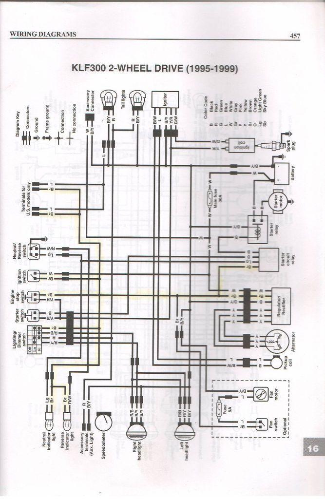ER_8695] Kawasaki Prairie 300 Engine Diagram Schematic WiringNedly Rdona Heeve Mohammedshrine Librar Wiring 101