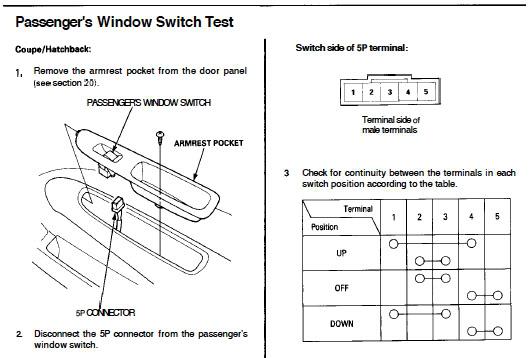 1996 Honda Civic Wiring Diagram from static-cdn.imageservice.cloud