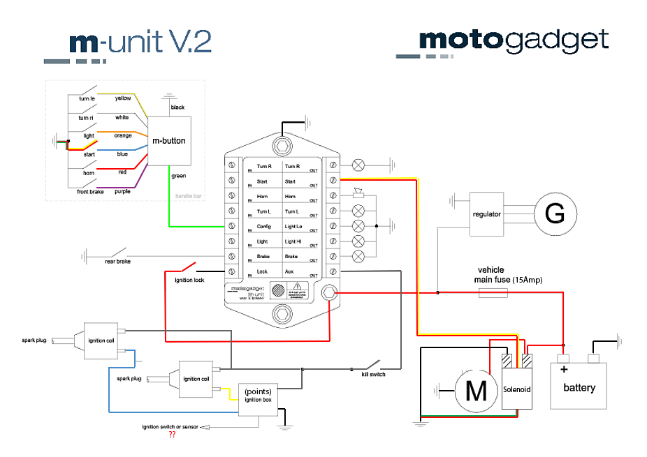 [DIAGRAM_3NM]  XV_5110] 1976 Honda Cb550 Wiring Diagram Image Wiring Diagram | Honda Cb550 Wiring Diagram |  | Dome Ilari Ivoro Bepta Mohammedshrine Librar Wiring 101