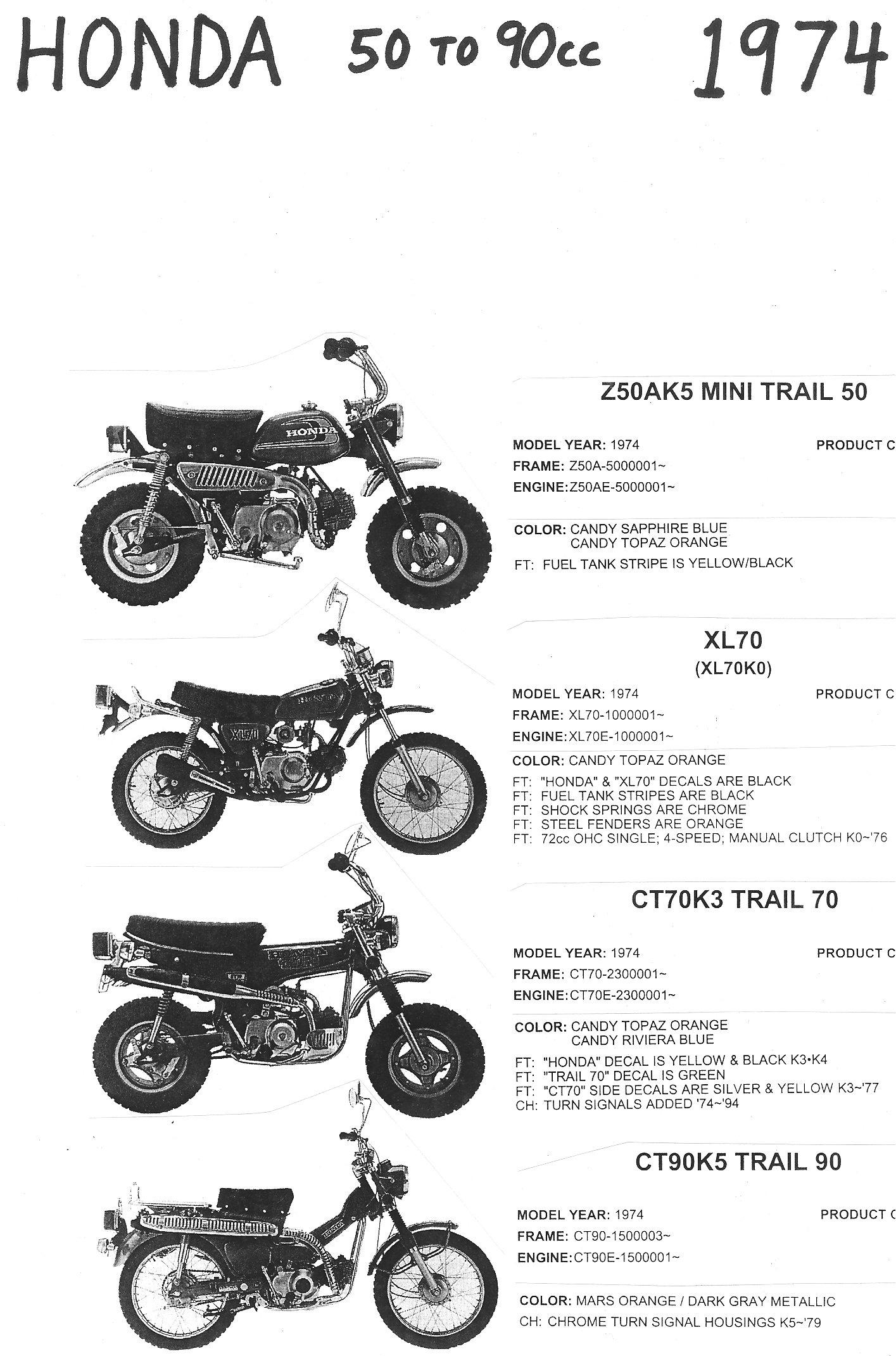1973 kawasaki 90 wiring diagrams tr 5762  wiring diagram additionally honda on ct70 free download  wiring diagram additionally honda on