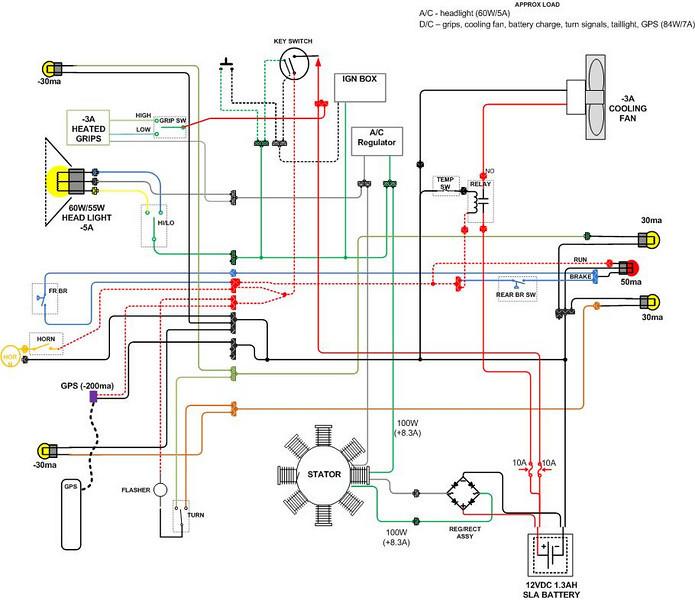 Honda Wave 125 Stator Wiring Diagram