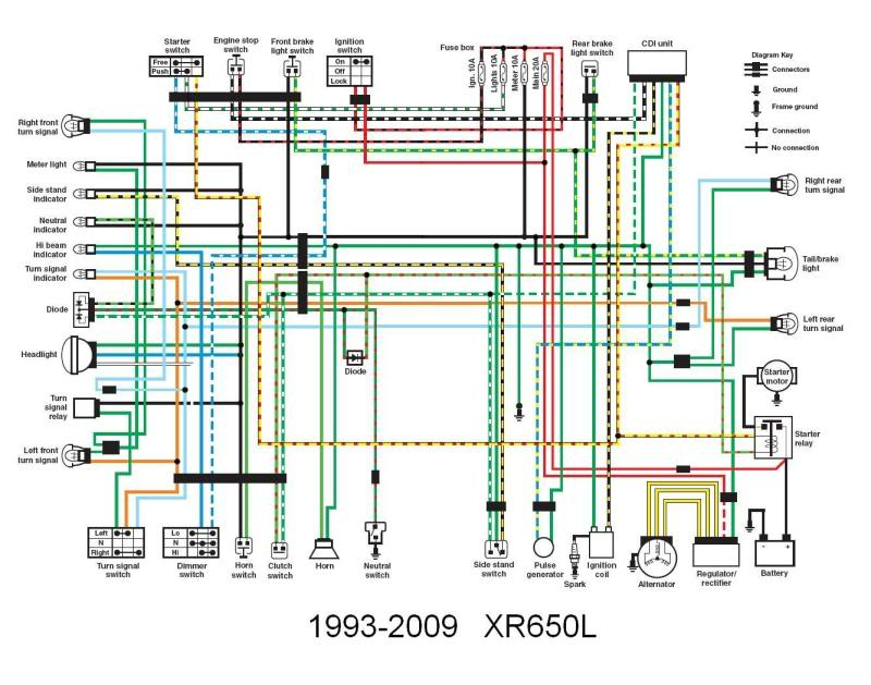 2012 Honda Xr650l Wiring Diagram Wiring Diagram Activity Activity Saleebalocchi It