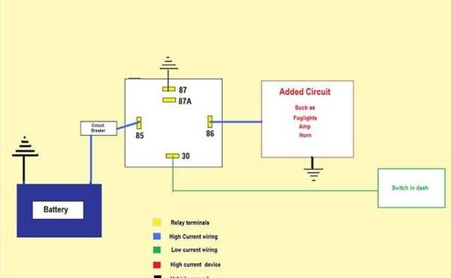 Fine How To Wire An Automotive Relay It Still Runs Wiring Cloud Timewinrebemohammedshrineorg