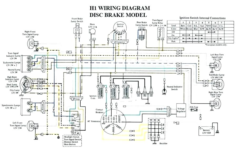 2000 hummer h1 wiring diagram 2001 hummer h1 wiring diagrams wiring diagram data  2001 hummer h1 wiring diagrams wiring