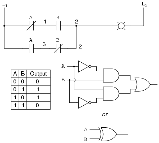 Dt 7656 Create The Interconnection Diagram And Ladder Logic Program Forthe
