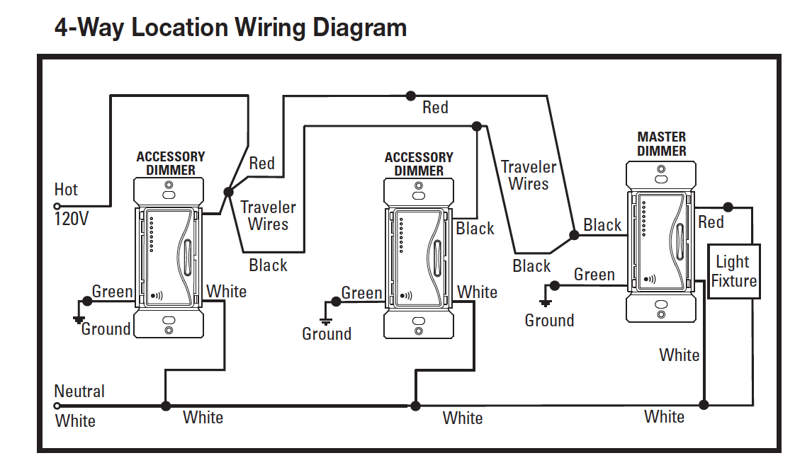 4 way switch wiring diagram with dimmer lutron 4 way dimmer switch wiring diagram wiring diagram data  lutron 4 way dimmer switch wiring