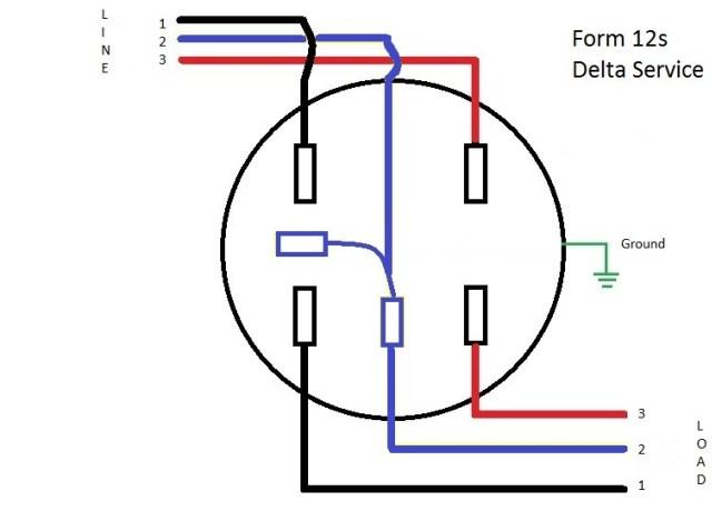 Stupendous Form 12S Meter Wiring Diagram Learn Metering Wiring Cloud Timewinrebemohammedshrineorg