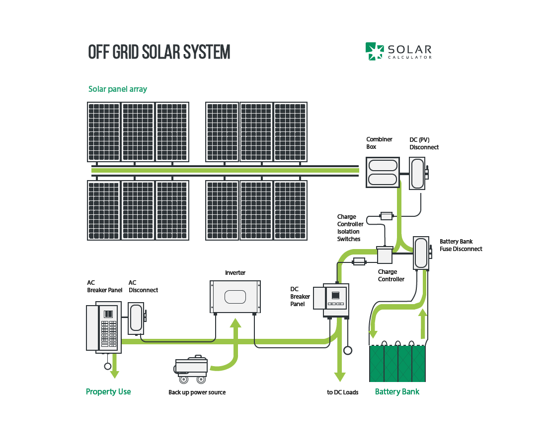 Swell Solar Wiring Diagram Grid Tie Wiring Diagram Wiring Cloud Vieworaidewilluminateatxorg