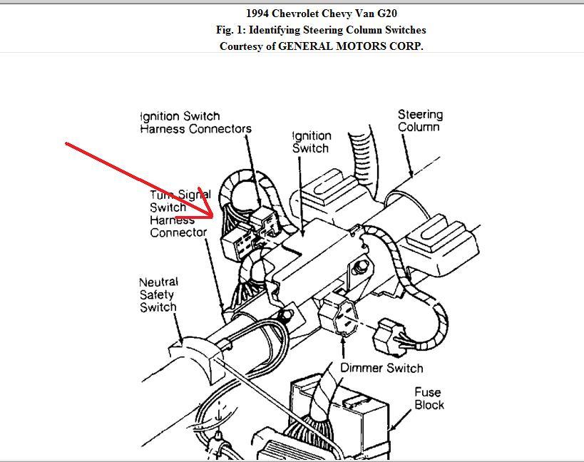 EO_7970] Switch Wiring Diagram On Ignition Switch Wiring Diagram 1995 Chevy  Schematic WiringHendil Weasi Anal Hendil Nekout Expe Nnigh Benkeme Mohammedshrine Librar  Wiring 101