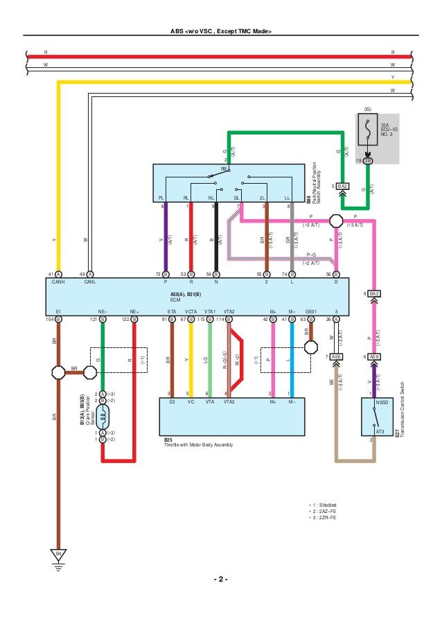 1998 Toyota Corolla Door Lock Actuator Wiring Diagram Wiring Diagram Schema Close Space A Close Space A Ferdinandeo It