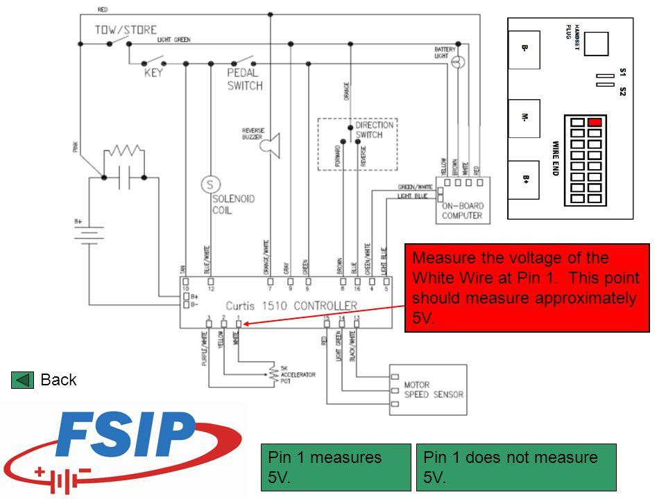 [SCHEMATICS_49CH]  SM_9233] 1204 Curtis Controller Wiring Diagram Download Diagram | Curtis 1510 Controller Wiring Diagram |  | Phan Aidew Illuminateatx Librar Wiring 101