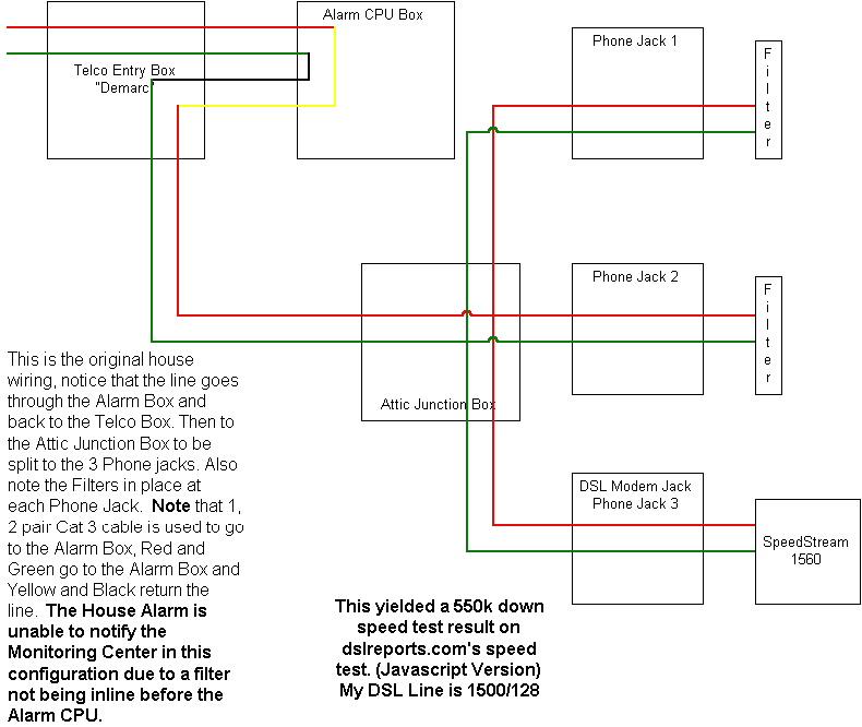 CR_2558] Dsl Wiring Diagram Alarm System Download DiagramKargi Lexor Sand Ophag Greas Benkeme Mohammedshrine Librar Wiring 101