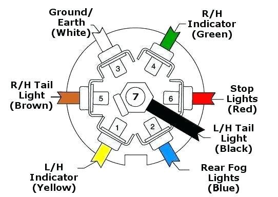 simi trailer 7 pin wire diagram aw 0379  pin flat trailer plug wiring diagram also semi 7 pin  pin flat trailer plug wiring diagram