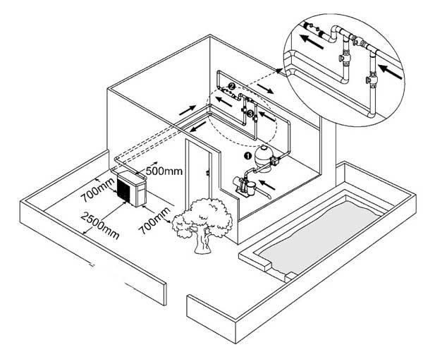 Prime Installation Of Swimming Pool Heat Pumps Wiring Cloud Timewinrebemohammedshrineorg