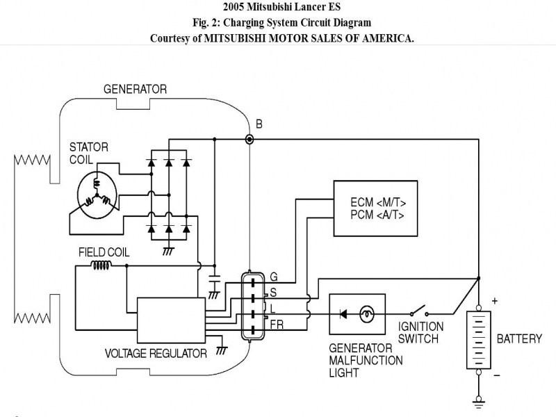 dodge lancer alternator wiring diagram  wiring diagram load
