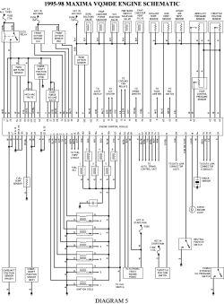 TC_4749] Wiring Diagrams For 2001 Infiniti I30 Download DiagramFeren Geis Phae Mohammedshrine Librar Wiring 101
