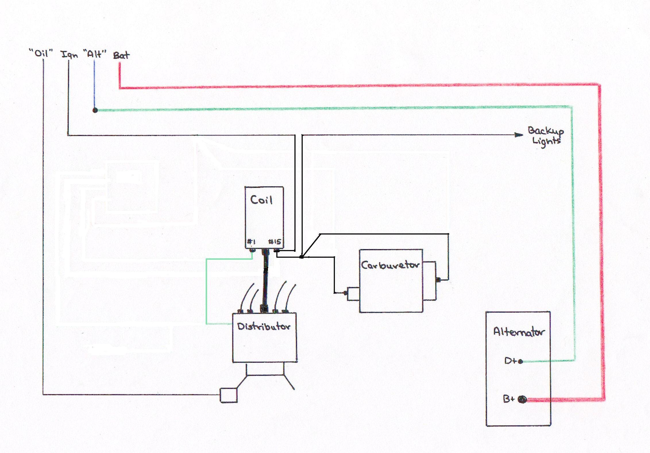 Miraculous 1973 Mopar Alternator Wiring Diagram Wiring Diagram Tutorial Wiring Cloud Gufailluminateatxorg