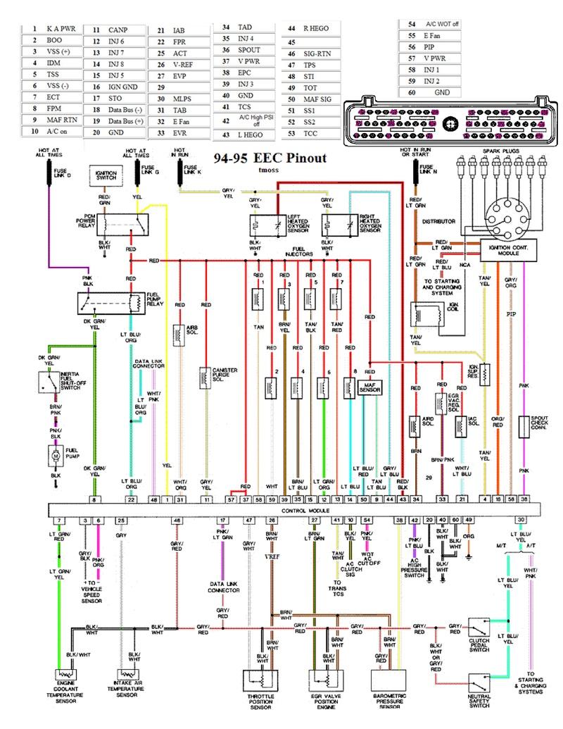 89 Mustang Ac Wiring Diagram - Pontiac Headlight Socket Wiring Diagram for Wiring  Diagram SchematicsWiring Diagram Schematics
