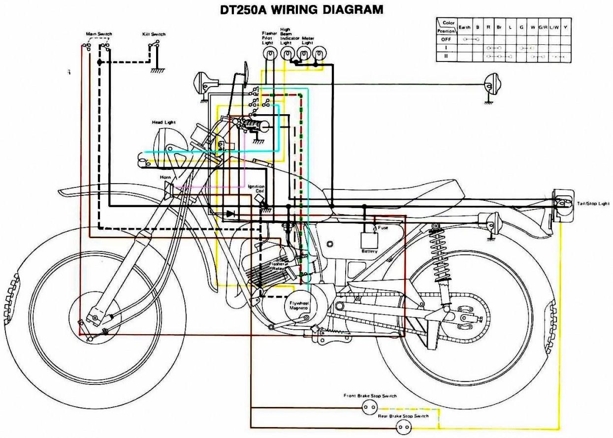 kb_2568] yamaha 250 wiring diagram besides yamaha dt 125 wiring diagram in wiring  diagram  cular phae mohammedshrine librar wiring 101