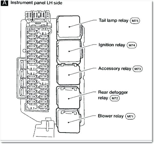 1997 Nissan Altima Fuse Box Diagram Silverado Transmission Wiring Diagram Kunanti Yangfamilytaichi It