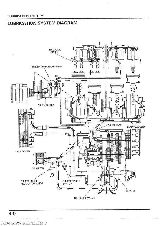 honda cb750 chopper wiring diagram wl 4561  70 mini bikes honda cb750 bobber honda nighthawk wiring  70 mini bikes honda cb750 bobber honda