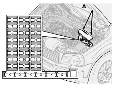 [GJFJ_338]  FA_7812] Volvo Xc90 Fuse Box Removal Free Diagram | Volvo S60 Fuse Diagram |  | Subc Xolia Mohammedshrine Librar Wiring 101