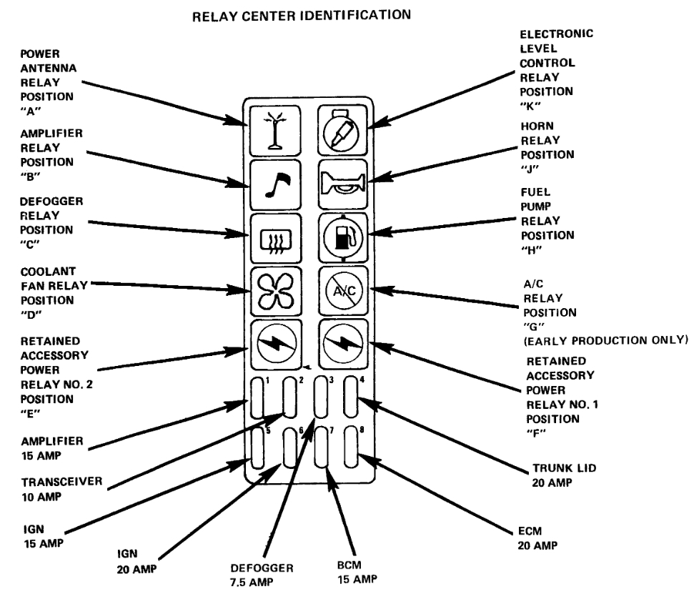 2003 Cadillac Cts Fuel Injector Wiring Diagram from static-cdn.imageservice.cloud