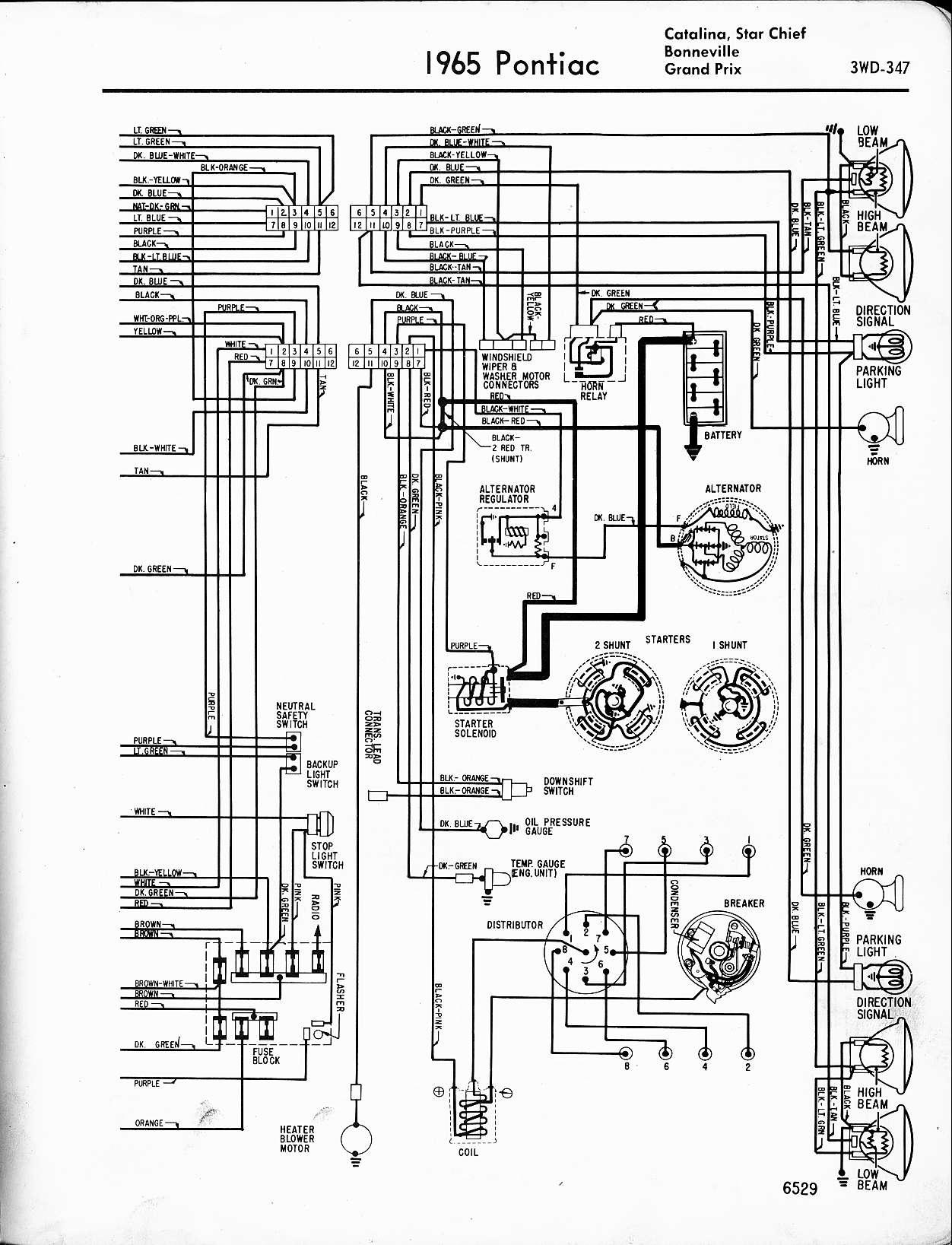 Tremendous Pontiac Vacuum Diagram Wiring Library Wiring Cloud Icalpermsplehendilmohammedshrineorg