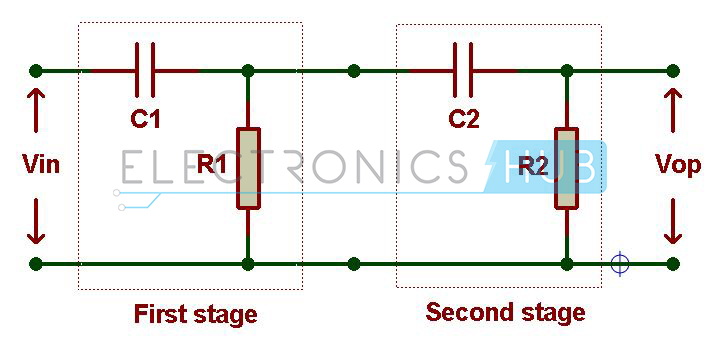 Awesome 1St And 2Nd Order Passive Rc High Pass Filter Circuit Design Wiring Cloud Cranvenetmohammedshrineorg